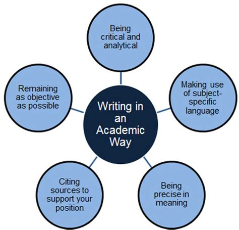 How to Write an Analytical Essay A Step-by-Step Guide